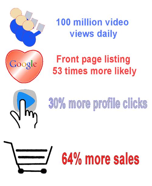10 ways to leverage your online video