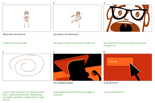RIVS Storyboard